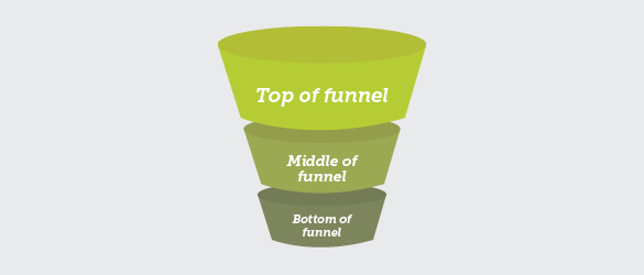 The funnel